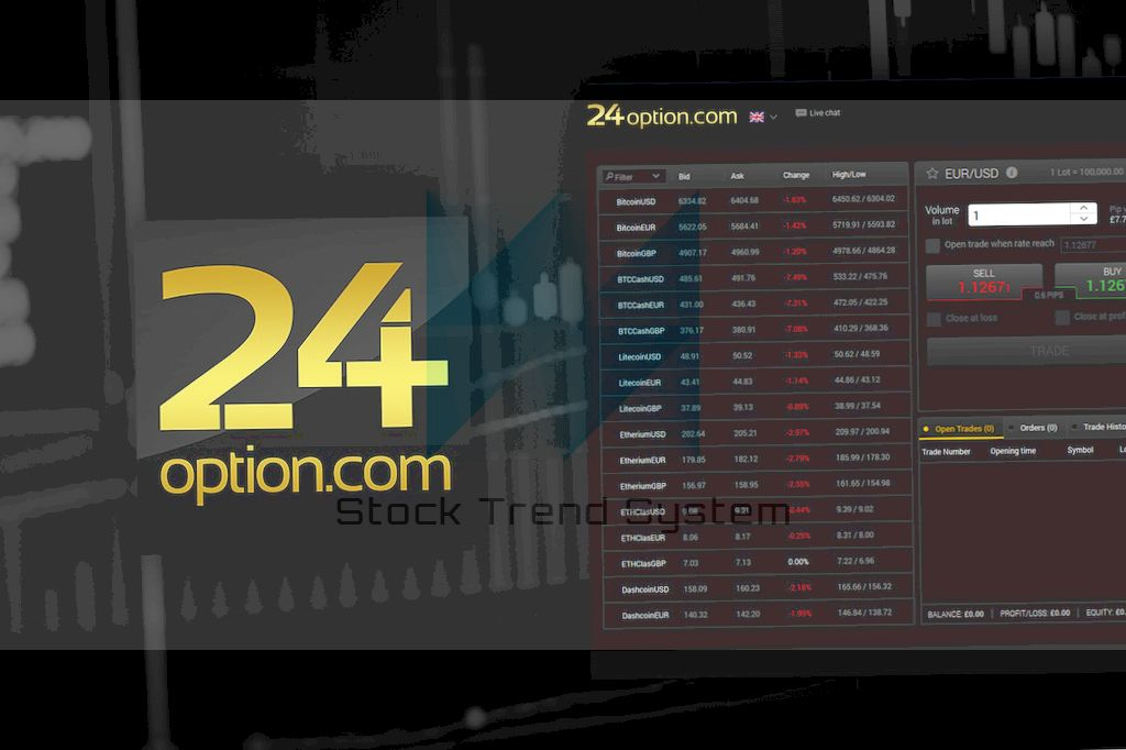 24option disbursement FAQ 2020 - Traders must take this into account
