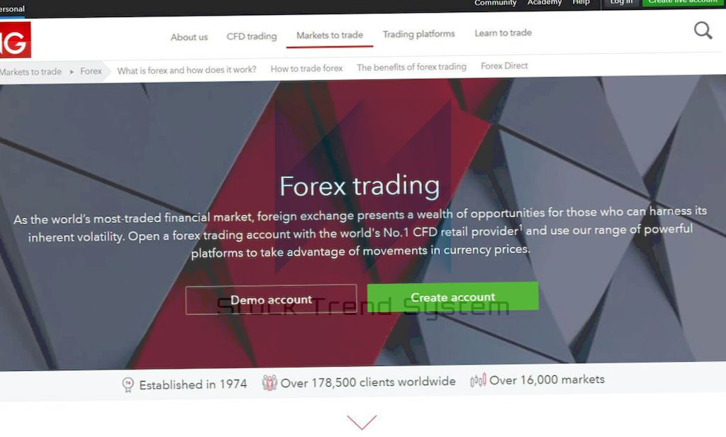 Forex for Beginners: Find 2020 Brokers & Open MT4 Trading Account