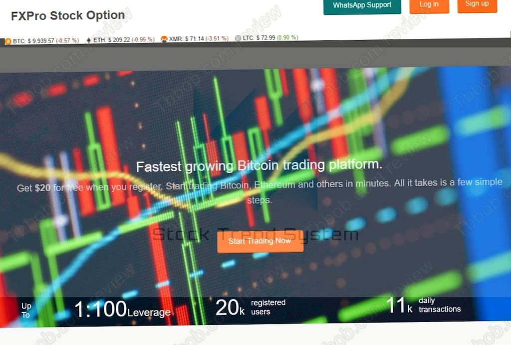 FxPro Demo Account 2020 - Trade Forex & CFDs without risk