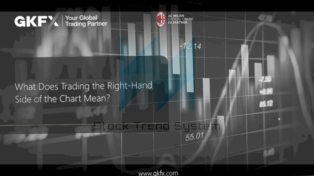 GKFX Webinar on Trading Indices & Commodities | April 5, 018