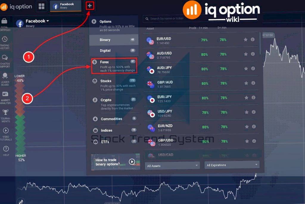 IQ option deposit in 3 steps 2020 - account types at a glance