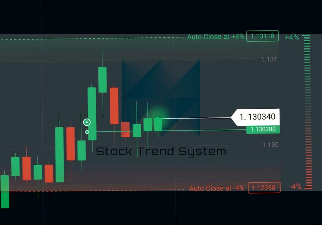 IQ Option Forex Experience 2020 - Start Forex Trading Now
