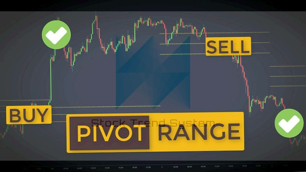 Pivot Point Trading - The Strategy