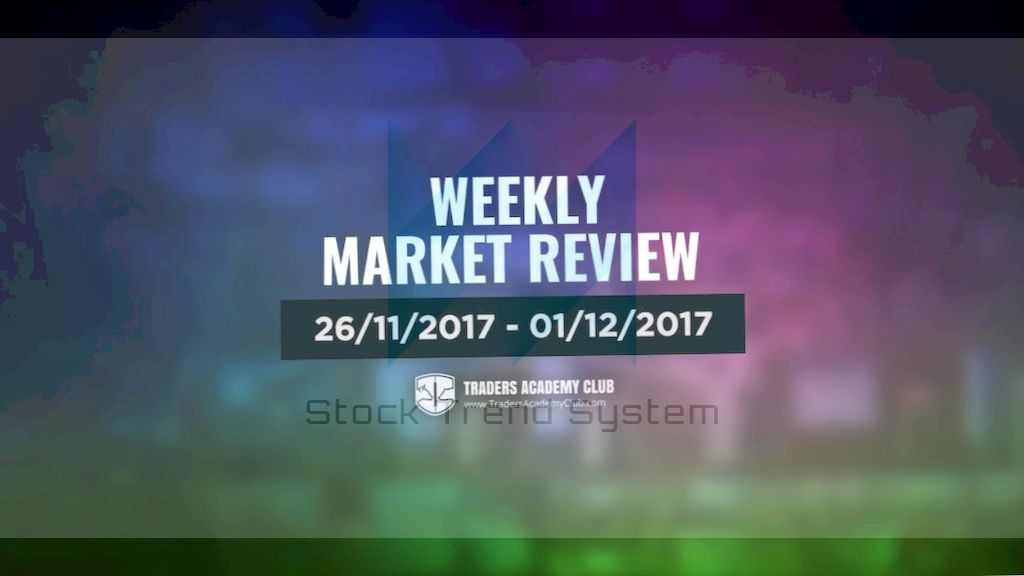 Review and trading opportunities for the next week
