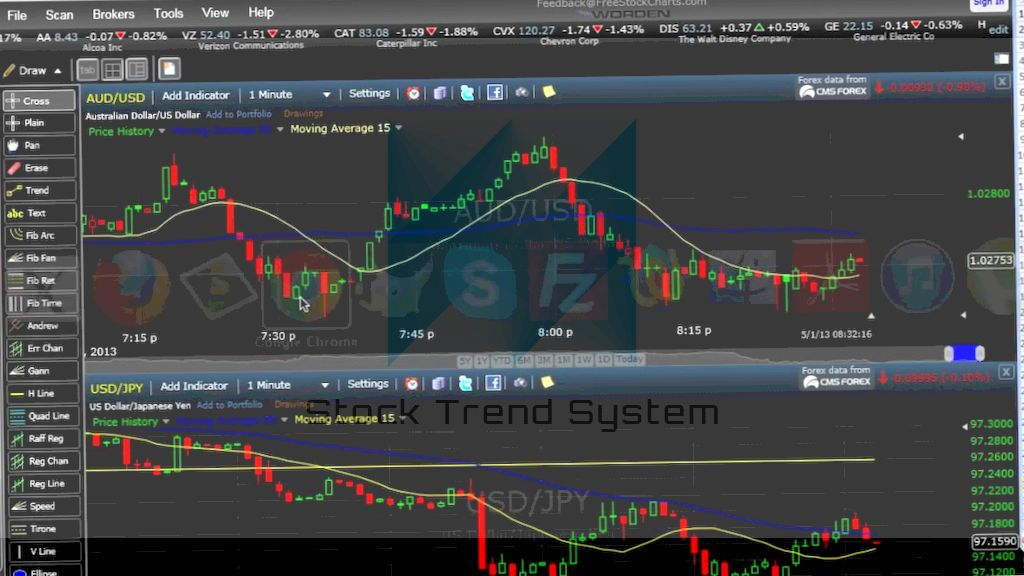 Trade candle sticks with binary options - develop strategies