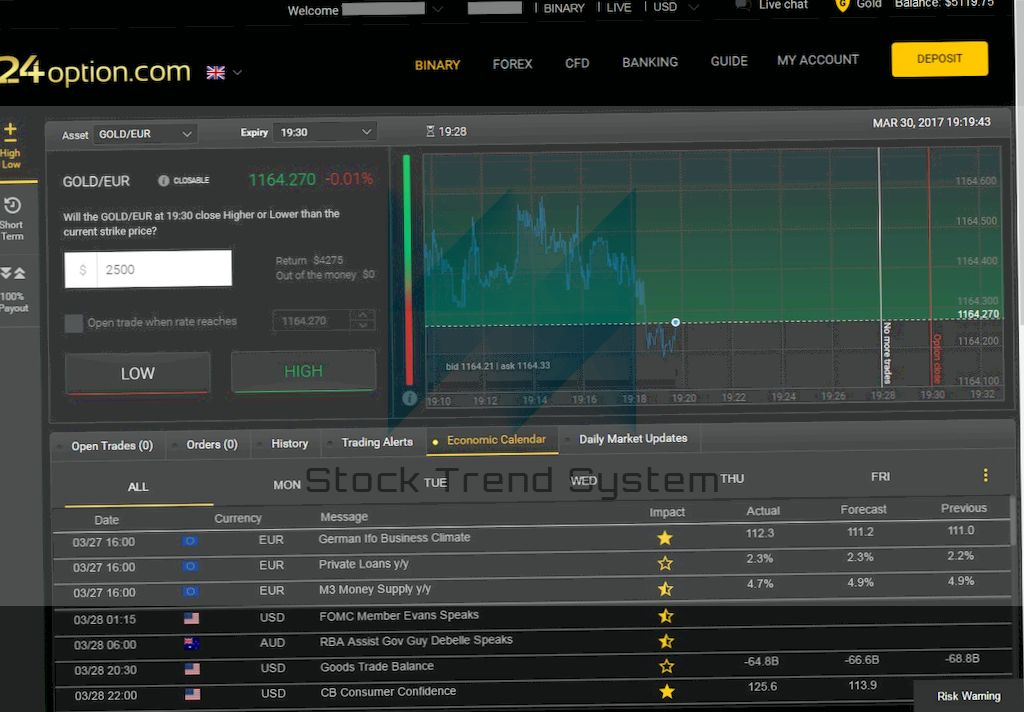 anyoption review - was the broker rating positive?