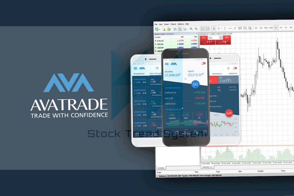 AvaTrade Download Software 2020 - Overview of trading platforms