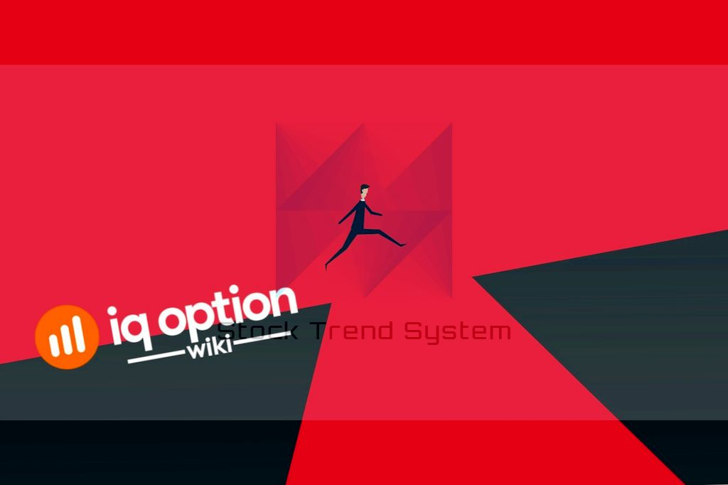 Use Martingale System 2020 - strategy for options trading