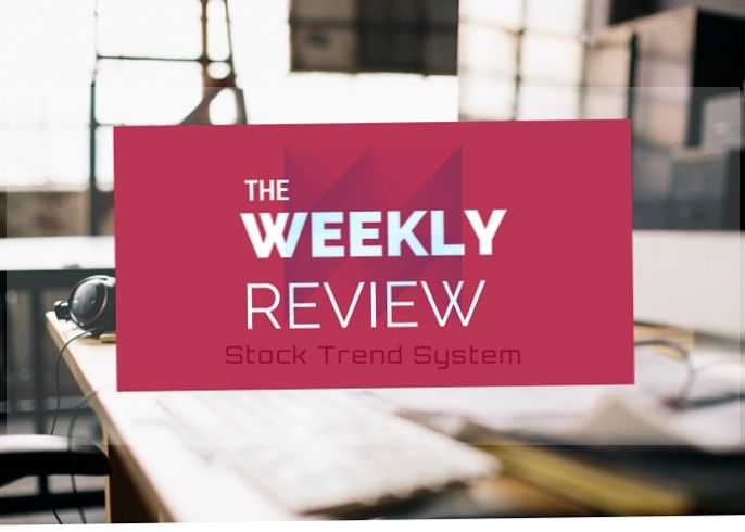 Weekly review & outlook: binary options trading
