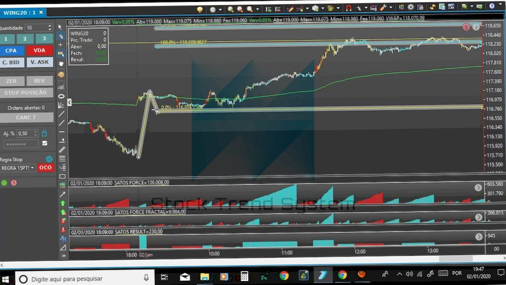 Binary options trading with fractals 2020 - fractals as an indicator