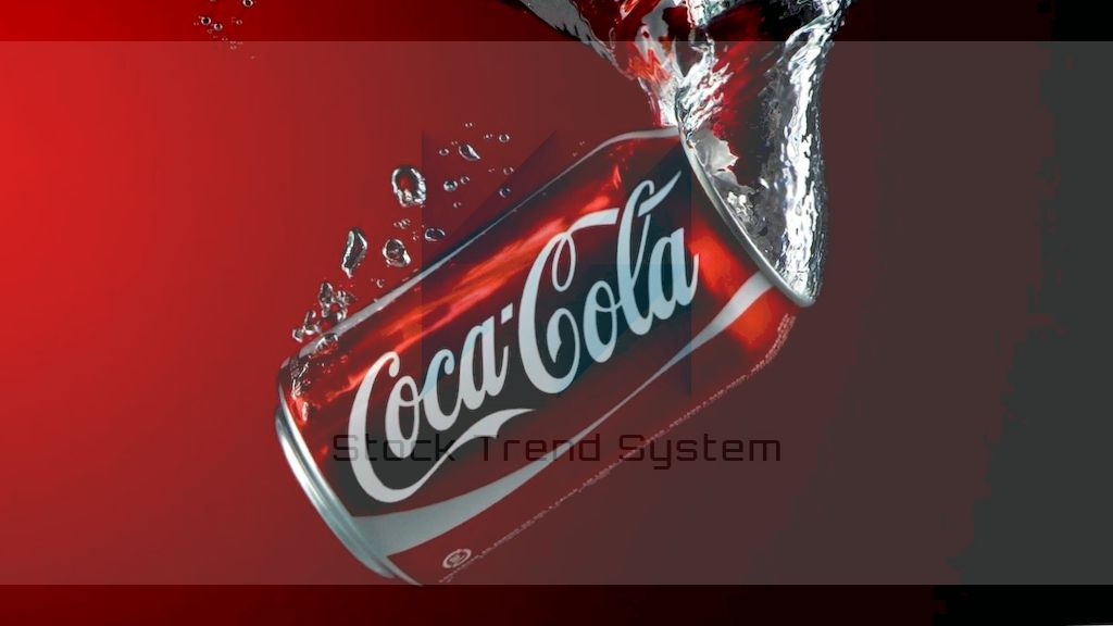 Buy Coca-Cola share? + US market analysis