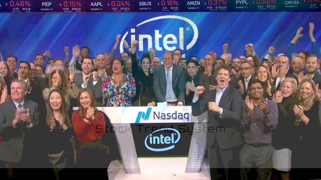 Buy Intel stock - Intel stock in the 2020 technical analysis