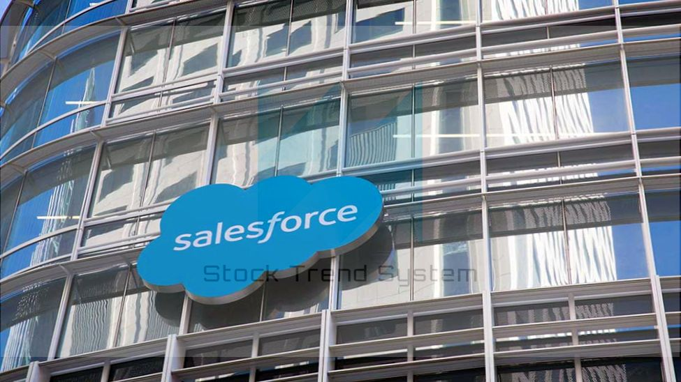 Buy Salesforce share? - The analysis
