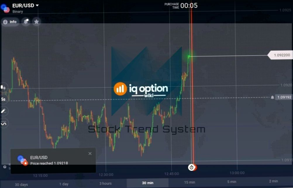 Delete IQ Option account 2020 - cancel in a few minutes!